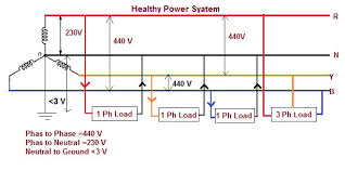 impact of floating neutral in power distribution electrical