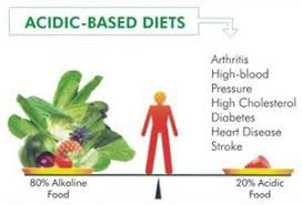 an alkaline diet to feel great water for life usa