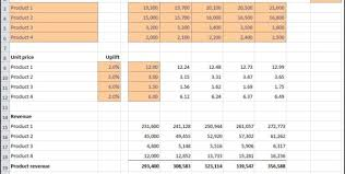 Sales Forecast Spreadsheet Exle by Sales Forecast Excel Forecast Spreadsheet Template Forecast