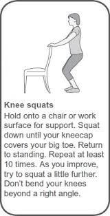 Armchair Aerobics Exercises Exercises To Manage Knee Pain Arthritis Research Uk
