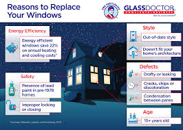 how to fix moisture condensation between double pane windows reasons to replace windows with condensation infographic