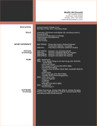 graphic resume examples cover letter makeup artist resume sample makeup artist resume cover letter artist resume template artist cv makeup sample graphic resumemakeup artist resume sample extra medium