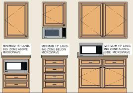 kitchen microwave ideas where to put microwave in kitchen microwave placement in kitchen