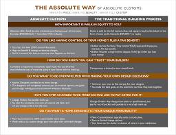 Design Your Own Home With Prices Absolute Customs Why Absolute