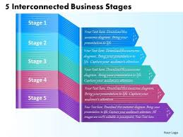 business strategy 5 interconnected stages strategic plan example