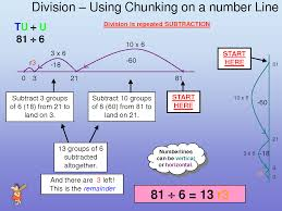 division using chunking on a number line multiplication
