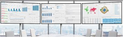 sap analytics cloud product sap