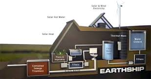 Sustainable House Design Ideas Earthship The Best Sustainable House Design Diy Design We Need