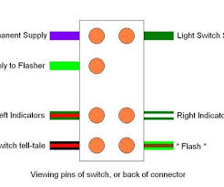 magnificent hazard warning lights u2013 page 2 and winsome wiring