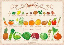 cuisine des legumes calendrier des fruits et légumes de saison annso cuisine cie
