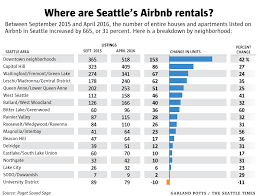 can u0027t find a home in seattle airbnb rentals may be to blame the