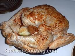 delicious smoked thanksgiving turkey smoker cooking