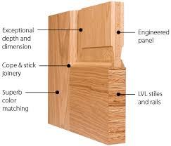 Trustile Exterior Doors Trustile Reserve Wood Door Construction Trustile Doors