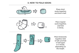 marie kondo summary marie kondo s genius clothes folding tips