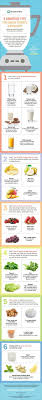 complete list of cancer fighting foods fitness and health