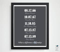 1st year anniversary gift ideas for husband what a difference a day makes newlyweds special date 1st year