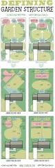 eco friendly floor plans best eco friendly house designs small green home plans site plan