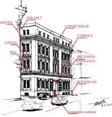 use of freehand sketching documenting heritage buildings gamal