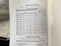 periodic table packet 1 answers kealakehe high