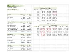Cost Volume Profit Graph Excel Template Thecostguru April 2012