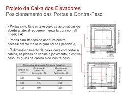 Preferidos Excepcional Caixa De Elevador Medidas VS11 - Ivango @HU73