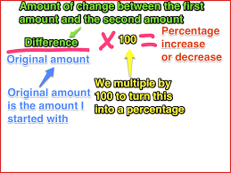 beautiful percentage equation resume pdf