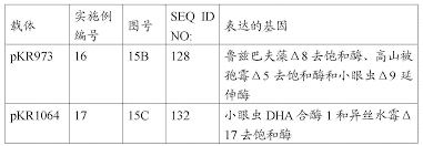si鑒e de pellet cn104152423a multizymes and their use in polyunsaturated