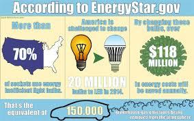 led light energy calculator led light design led light bulb savings calculator led light bulb