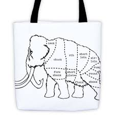 woolly mammoth butcher cut clever diagram paleo reusable shopping