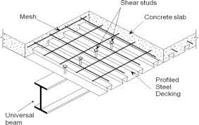 floor concrete floor decking concrete floor decking nj steel floor