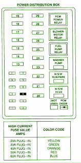 carfusebox 2001 ford f250 under hood fuse box diagram