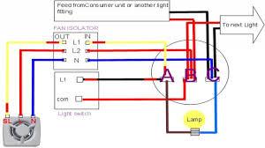 hunter 4 wire ceiling fan switch 4 wire fan diagram wiring diagram