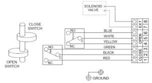 wiring diagram for limit switch travelwork info
