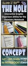 mole concept for chemistry interactive notebooks u0026 lapbooks mole