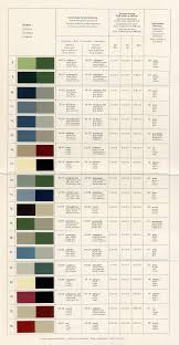 interior design cool interior house paint color chart home
