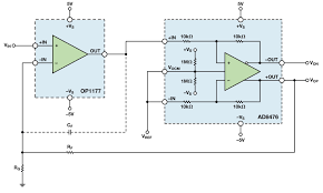 versatile low power precision single ended to differential