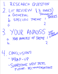 how to make research paper outline badke lib 1201 research u0026 documentation for the information age
