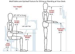 proper standing desk posture standing desk height ergonomics moshotels info