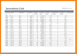 Hotel Inventory Spreadsheet by 8 Supply Inventory Spreadsheet Balance Spreadsheet
