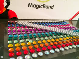 Decorating Your MagicBand