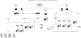 Network Floor Plan Layout Network Diagram Example Telecommunnications Network Architecture