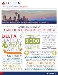 Seatac Terminal Map Next Seattle Investment New Delta Sky Club Delta News Hub