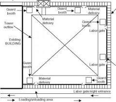 construction site plan construction site security plan construction