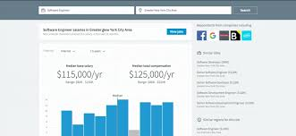 linkedin plots a place on the economic graph launches salary to