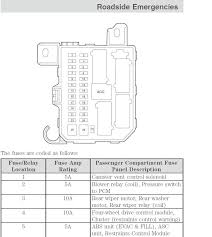 ford escape power seat wiring diagram wiring diagrams