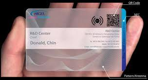 Business Card With Qr Code Qr Code For Business Card U2013 Using Qr Codes On Business Cards