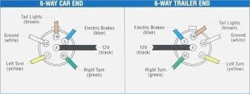 trailer wiring diagram 6 pin cbamarketing info
