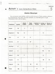 atomic structure worksheet atomic theories chart worksheet 7th