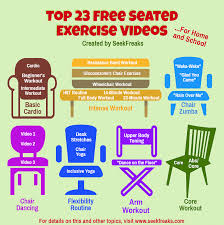 top 23 free seated exercise videos for home and seekfreaks