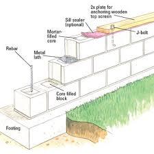 block wall design cmu block design plans google search block wall